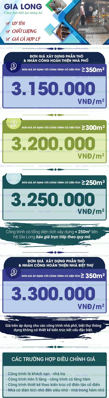 Đơn giá thi công  xây dựng phần thô nhà phố tại thành phố hồ chi minh năm 2021 từ 3.150.000đ/m2  3.300.000đ/m2.