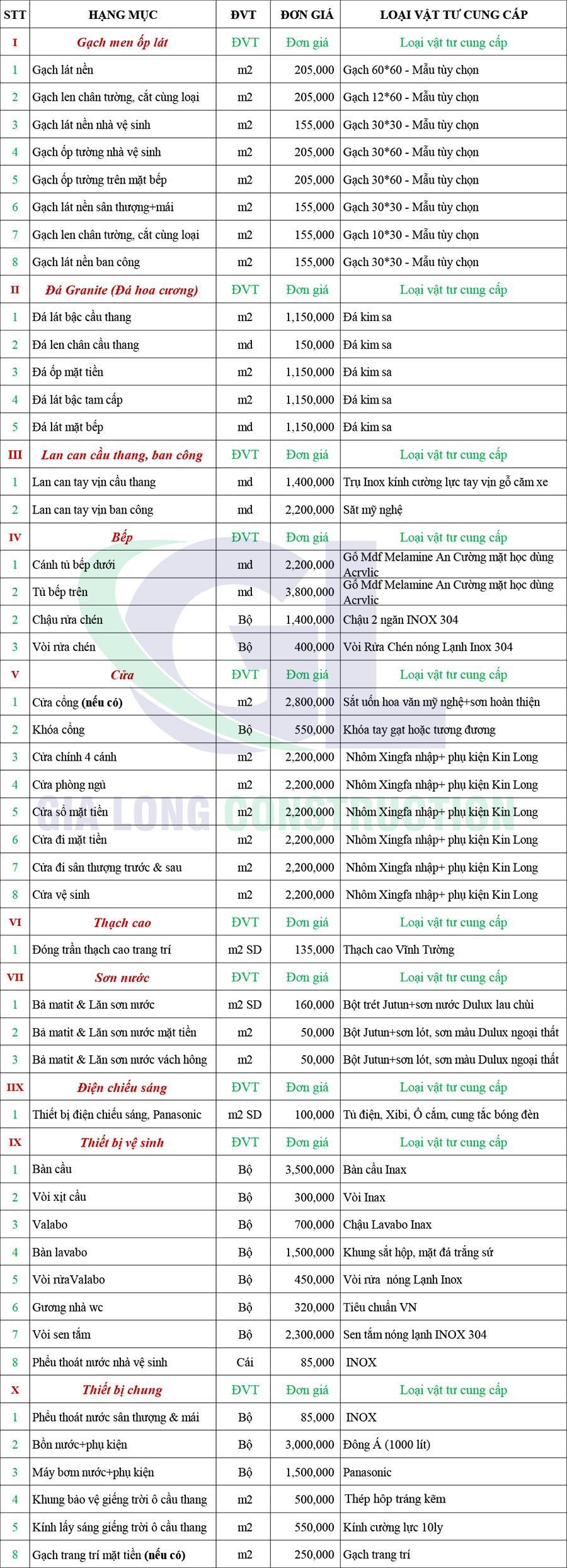 bang-bao-gia-xay-nha-tron-goi- 05