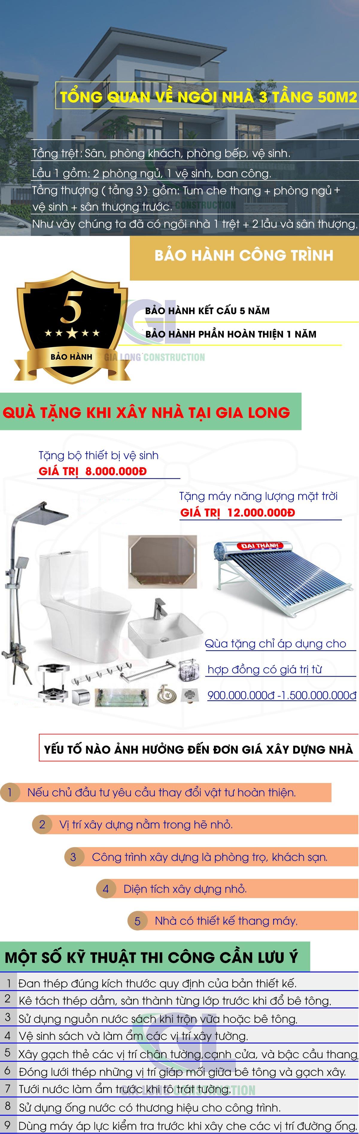 chi-phi-xay-dung-nha-3-tang-50-m2 02